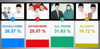 Quick Count KPU NTB