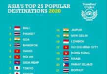 Daftar 25 destinasi terpopuler versi Traveler's Choice 2020 (ist/)
